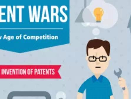 企业的专利分析价值何在?